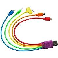 GooQee Cavo USB Micro USB per iPhone, Samsung, HTC, Nokia, fotocamere digitali, lettori MP3 e (Air Burner)