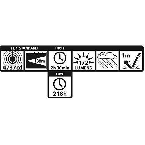Imagen 1 de Mag-Lite XL200-S3016