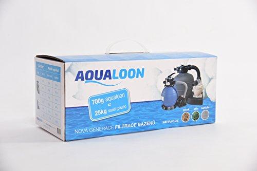 Aqualoon Filter-Bälle 700 g für den Pool, Alternative für Sandfilter, Zeolith und Kartusche