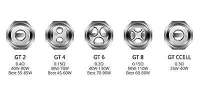 Vaporesso NRG Mini Verdampfer GT4 Ersatzspule (packung von 3) - 0.15OHM (30-70W) - Enthält Kein Nikotin … von Vaporesso