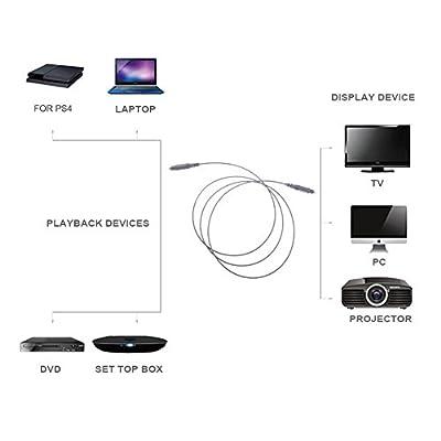 Asiproper 1/1,5/2/3metres de long en fibre optique Digital Audio câble pour amplificateurs par Asiproper