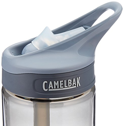 CamelBak-BPA-Free-Eddy-Outdoor-Bottle