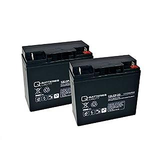 Kompatibler Accu Rasenmäher Robomow RL2000 RL-2000 24V 2x 12V Ersatz Batterie