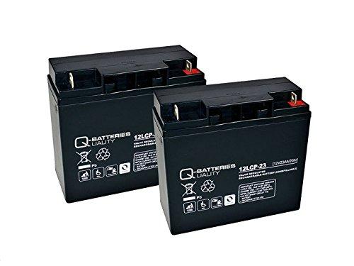 Kompatibler Accu Invacare Lynx SX-3 24V 2x 12V Ersatz Batterie wiederaufladbar (Scooter Lynx)