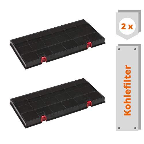 DREHFLEX-AK24-2-2 Kohlefilter/Aktivkohlefilter für Dunstabzugshaube-für Hauben von AEG/Juno/Electrolux auch Bosch/Siemens auch Bauknecht/Whirlpool-mit roten Knöpfen-passend für DKF24/KLF60/80