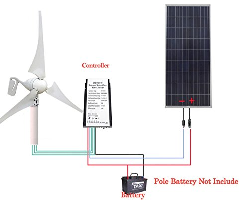 ECO-WORTHY 550W 12V Wind - Solar System : 400 Watt Wind Turbine Generator + 150W Poly Solar Panel + Controller for Charging Battery