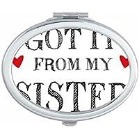 DIYthinker Para mi Familia Que recibió de mi Hermana portátil pequeño Linda del Regalo de Mano