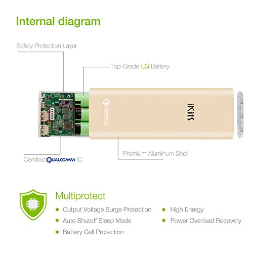 [Certifié Qualcomm] iKits Panasonic Batterie Batterie Quick Charge 3.0 Batterie Externe Batterie Externe 19200mAh avec Entrée: QC3.0, Sortie: 2.4A + QC2.0 pour Samsung Google Nexus iPhone / iPad et pl Or