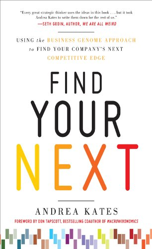 find-your-next-using-the-business-genome-approach-to-find-your-companys-next-competitive-edge
