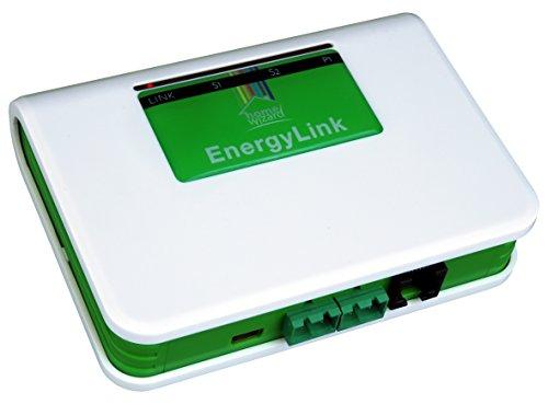 Smartwares Energie Kontroll