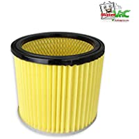 INOX 1545 S INOX 1530 THOMAS Feinstaub-Spezial-Filter-Set INOX 1520 PLUS