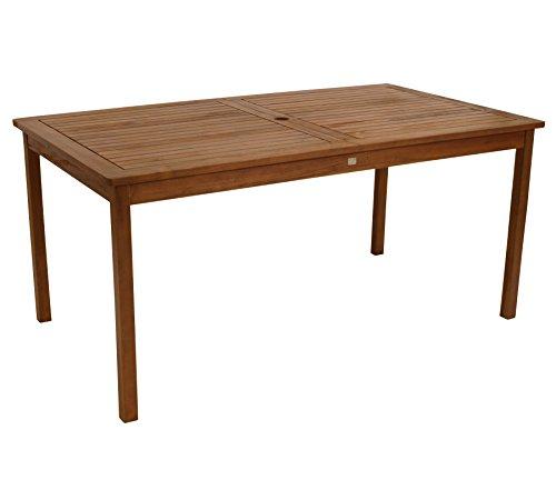 gartenmoebel-einkauf Gartentisch JERSEY 90x160cm, Akazie geölt