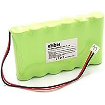 vhbw Batería MiMH 1800mAh (7.2V) para estimulador muscular Compex Sport 3 Vascular, Sport 400, Sport Tens, Top Fitness