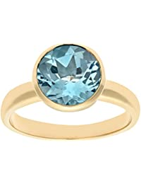 Citerna Ladies 9ct Yellow Gold Blue Topaz Dress Ring