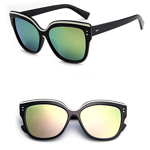 e41ee97e06 txyang Gafas de sol de Ms. Men's Cat Eye Candy Lens Gafas de sol de