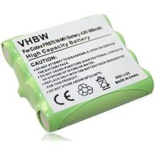 BATERÍA Ni-MH 600mAh 4.8V compatible con MOTOROLA sustituye FA-BP