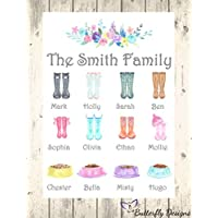 Personalised Watercolour Family Wellington Boots A4 PRINT Picture Design P2
