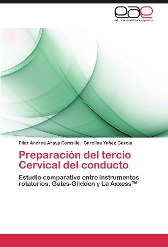 Preparación del tercio Cervical del conducto