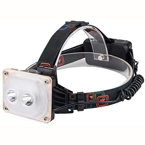 CZDZXXX 3 Klasse 2 * T6 LED Aluminium Scheinwerfer, wiederaufladbare Super Bright chirurgische Arbeit Auto-Reparatur, wasserdichte Beleuchtung Außennachtangeln Klettern Lichter USB Stirnlampe -