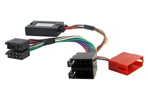ACV Electronic Adaptateur d'interface de commande au volant pour Hyundai Santa Fe Alpine Kenwood Pioneer Blaupunkt