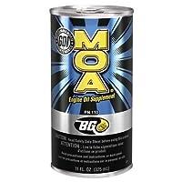BG MOA - Oil Additives