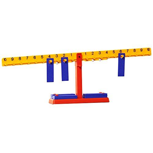 Educational Einblicke Nummer Balance