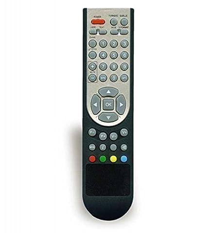 Ersatz Fernbedienung für Humax PR-HD 1000 S/C HDTV Receiver wie