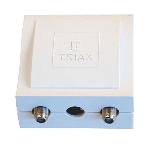 Preisvergleich Produktbild LTE-Stoppfilter 470-790 MHz, Triax high perfomance band stop LTE filters protect (973977015386)