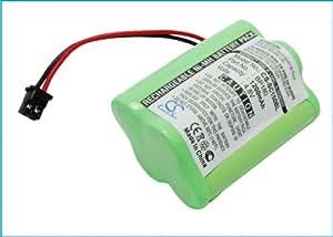 vintrons Batterie Batterie Electronics Télécommande de remplacement pour Uniden sc1809, SC194, SC-200, sportcat, + vintrons 3,5mm mâle à mâle câble audio stéréo