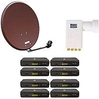 Opticum Digitale 8 HD AX 150 HDTV-Receiver Teilnehmer Satelliten Komplettanlage (Twin-LNB, QA 60 cm Antenne, Alu) Ziegelrot
