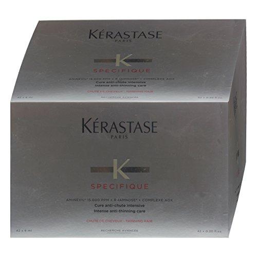 Kerastase Specifique Tratamiento Anti Caída - 252