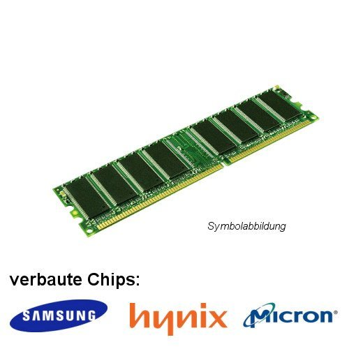 1 GB (1 x 1 GB) DDR 400 MHz Speicher DIMM PC Desktop Computer (PC 3200U) Lo RAM Samsung Hynix Micron - Pc2-3200 Dual Channel