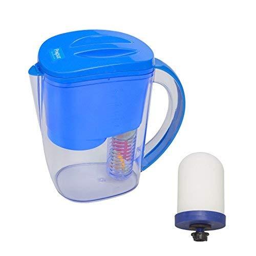 Propur Wasserfilter-Set für Obst und Gemüse, mit 2 Propur ProOne M G2.0 Mini-Filterelementen -