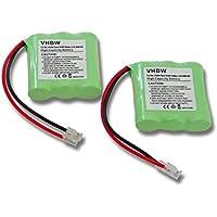 vhbw 2 baterías NiMH de 600mAh (3.6V) para teléfono inalámbrico Commodore CT300 y 30AAAM3BMX, T427.