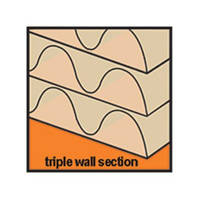 Top 5 x Davpack Triple Wall Heavy Duty Cardboard Boxes – 20+ Sizes Available (770mm x 570mm x 570mm) – Ref ATW55 Discount