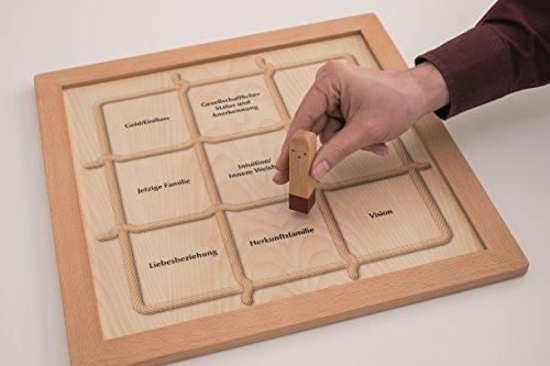 Systemo Seelenlandkarte® -onboard