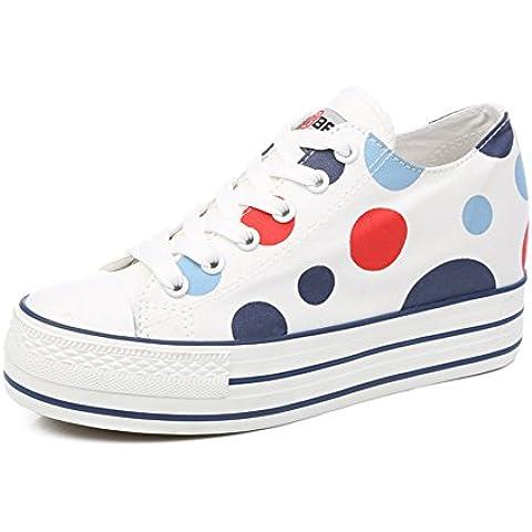 Estate scarpe di tela/Versione coreana dei pattini della piattaforma estate/Sneaker moda casual traspirante/Punto corrente
