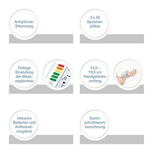 Sanitas SBC 22 Handgelenk-Blutdruckmessgerät (vollautomatische Blutdruck- und Pulsmessung, Warnfunktion bei möglichen Herzrhythmusstörungen) - 2