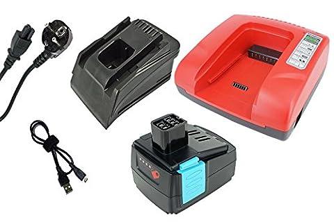 Batterie B 144 - Power Smart® 4000mAh Batterie de remplacement Batterie