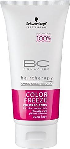 Schwarzkopf Professional BC Bonacure Color Freeze Colored Ends