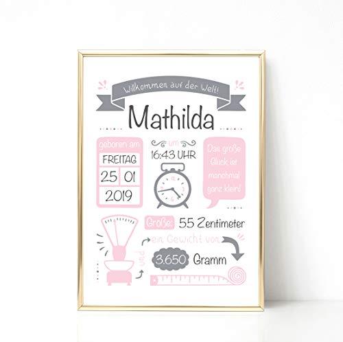 Geburtsanzeige Tafel Meilenstein skandinavischer Stil Rosa personalisiert mit Wunschname und individuelle Daten - Geschenkidee zur Geburt, Taufe, Geburtstag - Kinderzimmer Wandbild ungerahmt