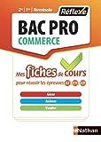 Gérer animer vendre Bac Pro Commerce : Tout le cours en fiches...