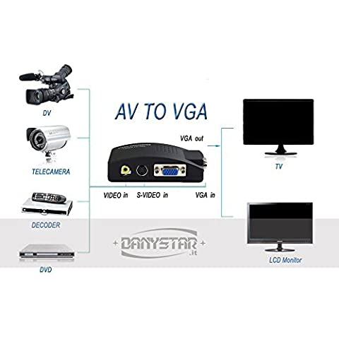 AV composito BNC e S-Video / SVHS a VGA - Accessori per l