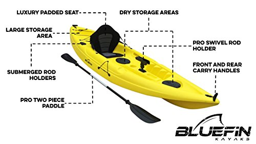 Bluefin Single Sit On Top Fishing Kayak| With Rod Holders, Storage Hatches, Padded Seat & Paddle (Pink)