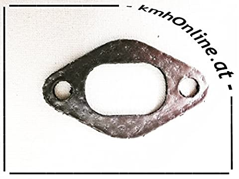 kmhonline Pocket Bike/Dirt Bike Pot d'échappement Joint – Joint