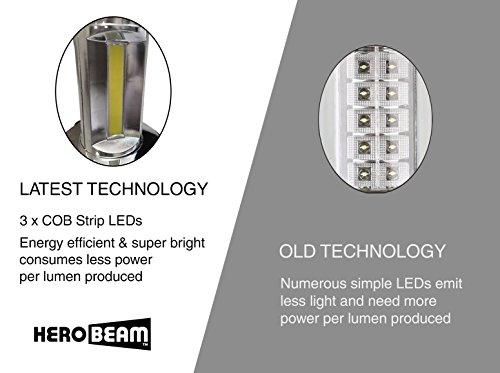 Linterna-LED-HeroBeam