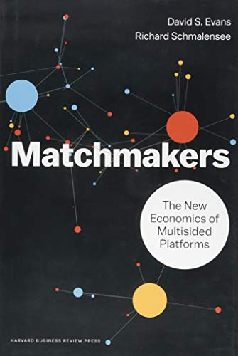 Arbeitsplätze im Bereich der Matchmaking Services