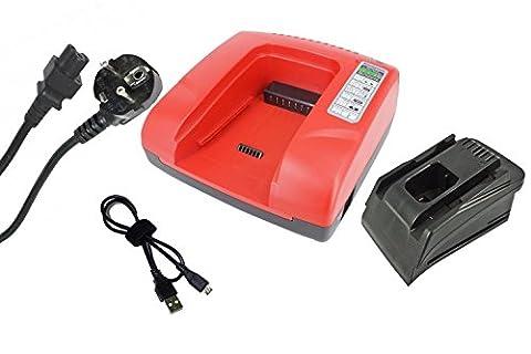 Batterie B 144 - PowerSmart® 20-36V Chargeur pour Hilti Sid de