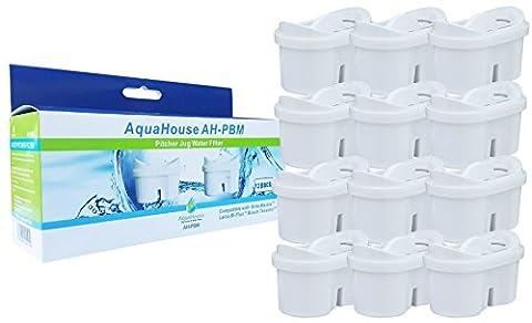 12x AquaHouse AH-PBM Filtre à eau Cartouches compatibles avec Brita Maxtra carafes filtrantes, Bi-Flux & Tassimo