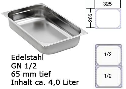 SET 2x Chafing Dish CHEF Speisewärmer inkl 2 x GN1/1 + 2x GN1/4 +1x GN 1/2